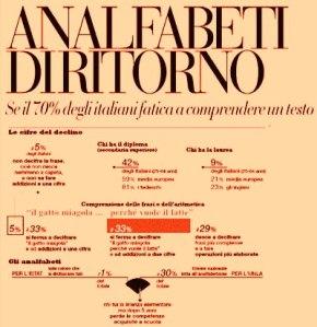 Analfabetismo: Paralisi e cura per l'Italia
